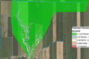 Analyse spatiale du territoire