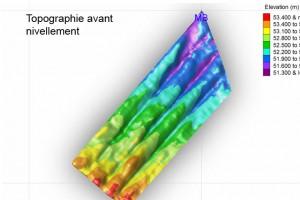 Planification du nivellement : Étape 1 : Topographie avant nivellement