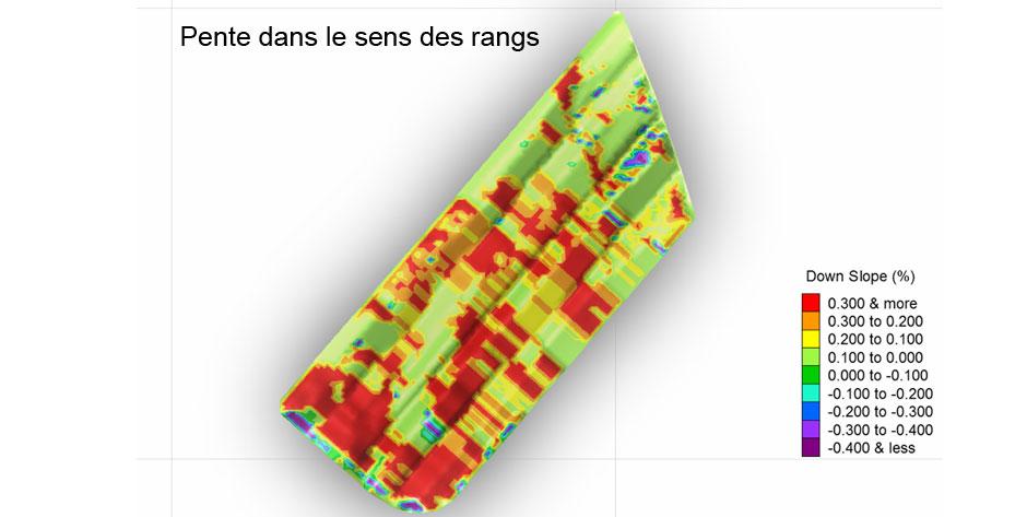Planification du nivellement : Étape 2 : analyse du terrain (1/2)