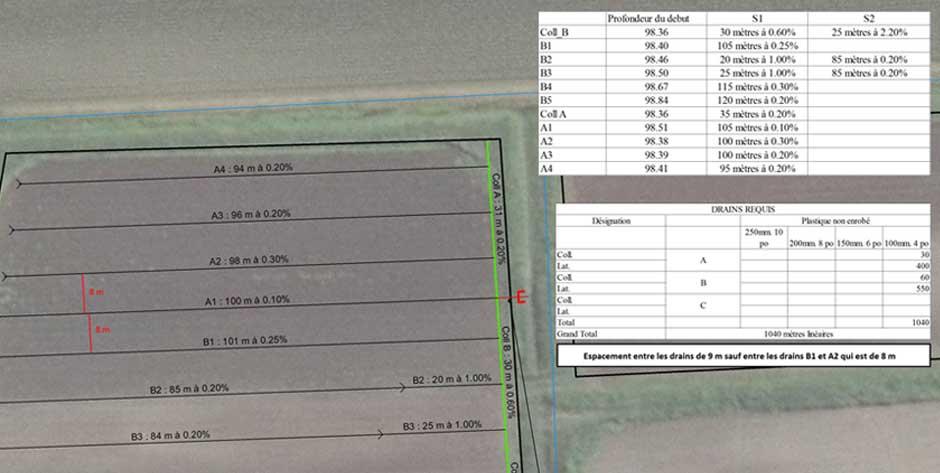 Plan et devis de drainage souterrain